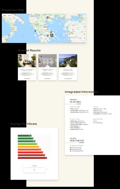 Sodia Properties website features